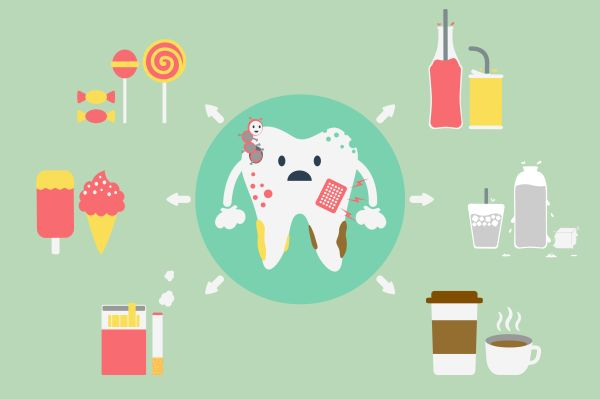 The Benefits Of Chewing Sugar Free Gum